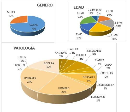 gráficos informe abril 2018